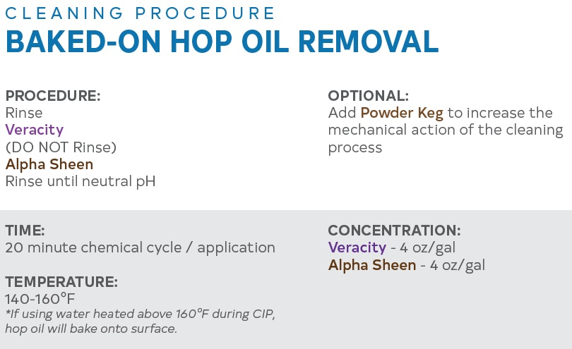 Baked-On Hop Oil Removal